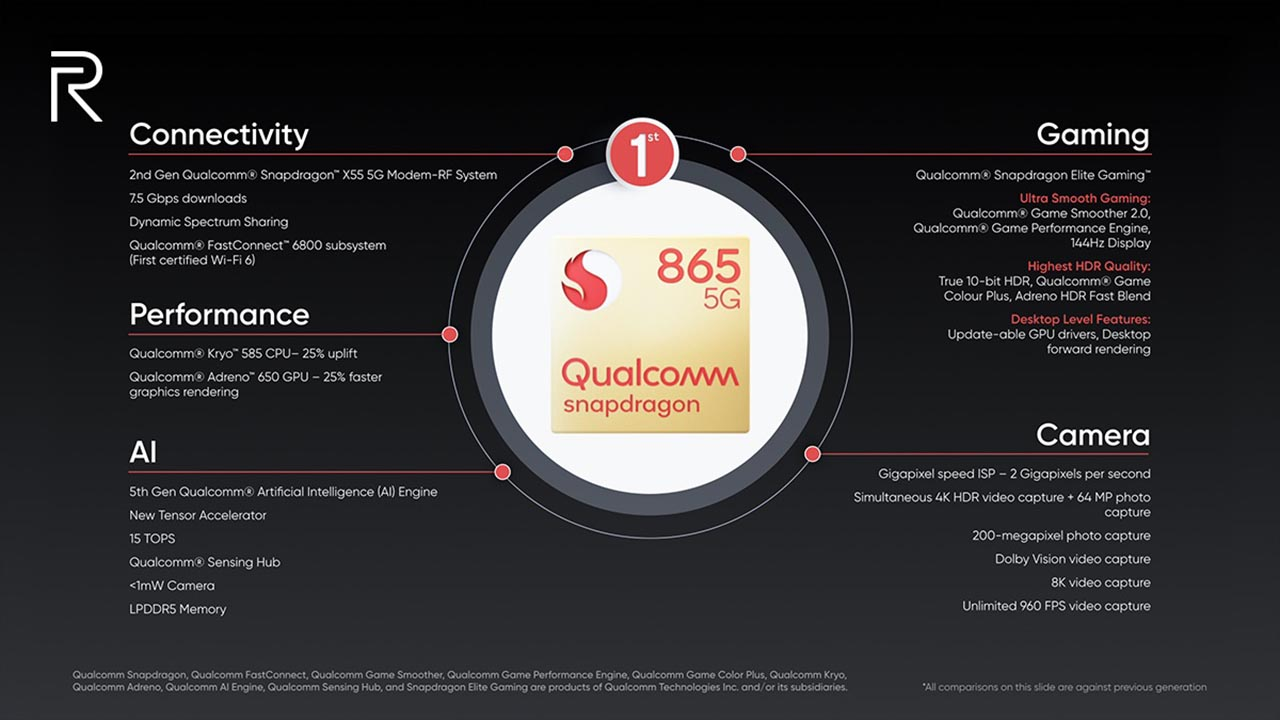 RealMe X50 Pro Review